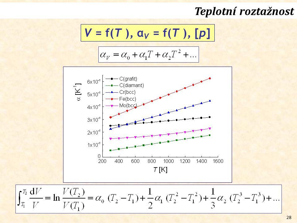 Teplotní roztažnost V = f(T ), αV = f(T ), [p]